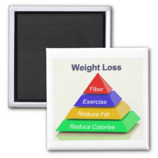 Weight Loss Reminder Healthy Eating Square Magnet