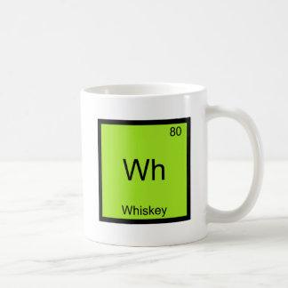 Wh - Whiskey Funny Chemistry Element Symbol Tee Coffee Mug