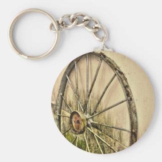 Whagon Wheel Key Ring