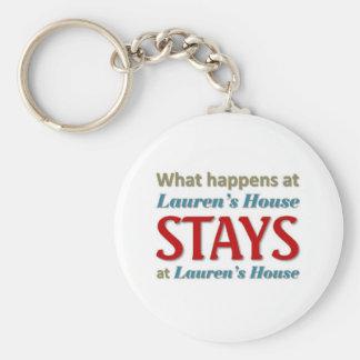 What happens at Lauren s House Key Chain