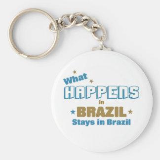 What happens in brazil key ring