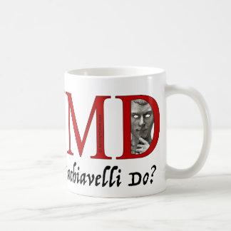 What Would Machiavelli Do? Coffee Mug
