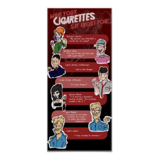 What Your Cigarettes Say About You Infographic Poster