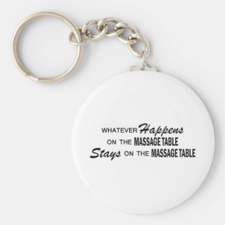 Whatever Happens - Massage Table Key Ring