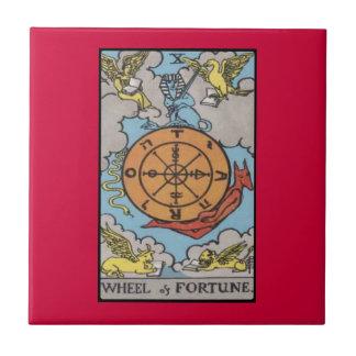 Wheel of Fortune Tile