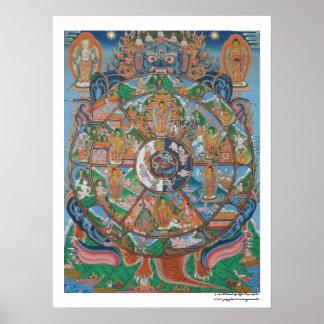 Wheel of Life Mandala Poster