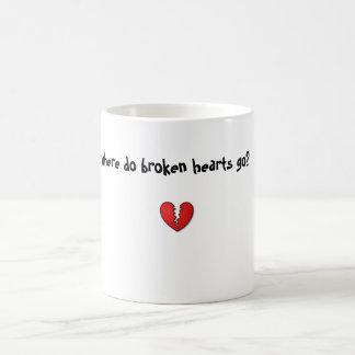where do broken hearts go? basic white mug