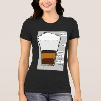 Whip Syrup Guilt Shame T-Shirt