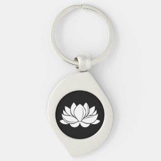 White Lotus Blossom Key Ring