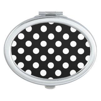 White polka dots on black vanity mirror