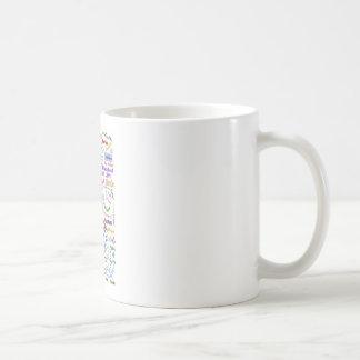 Who He Is...Names of God Classic White Coffee Mug