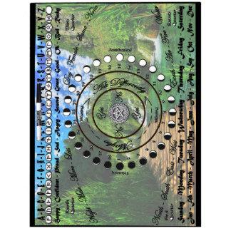 Wiccan Pagan Pendulum Chart Dry Erase Board