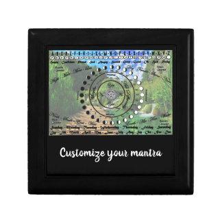 Wiccan Pagan Pendulum Chart Gift Box