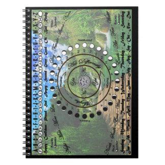 Wiccan Pagan Pendulum Chart Spiral Notebook