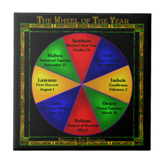 Wiccan Wheel of The Year Ceramic Tile