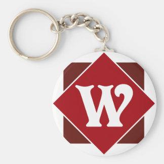 Wikakom Games Key Ring