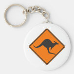 Wild Australian Kangaroo Marsupial Roo Silhouette