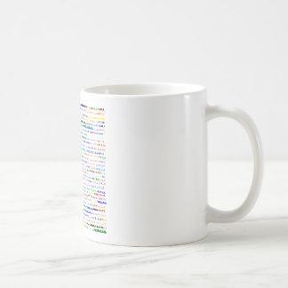 William Text Design II Mug III