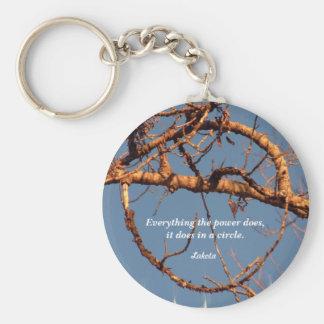 Willow circle key ring