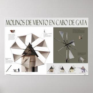 Wind mills in the Cabo de Gata (Almeria) Poster