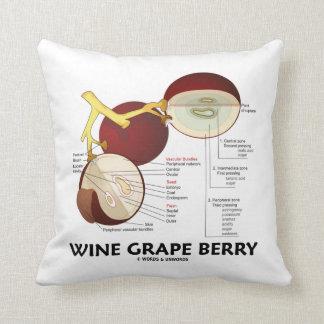 Wine Grape Berry (Botanical Anatomy) Cushion