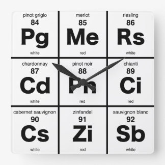 Wine Time Periodic Table Square Wall Clock