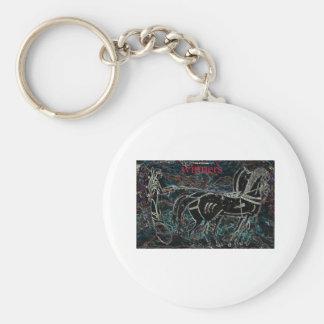 winners basic round button key ring