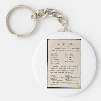 Winners, Month Of July, Watch For Names Of Winners Key Chain