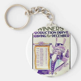 Winners Production Drive Drawing For December Key Chains