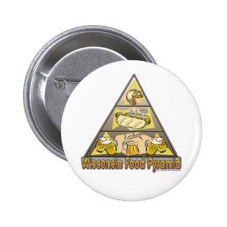Wisconsin Food Pyramid 6 Cm Round Badge