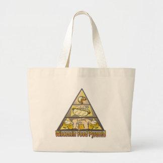 Wisconsin Food Pyramid Jumbo Tote Bag