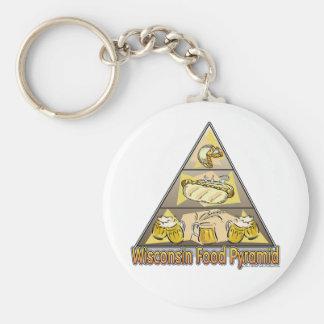 Wisconsin Food Pyramid Basic Round Button Key Ring