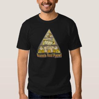 Wisconsin Food Pyramid Tshirts