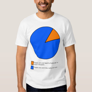 Wish It Was Pie Chart Funny Shirt