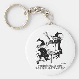 Witch Cartoon 4864 Key Ring