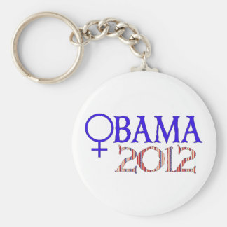 WOMEN FOR OBAMA BASIC ROUND BUTTON KEY RING