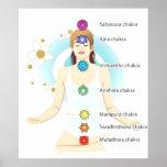 women  seven chakra symbols sitting lotus rainbow poster