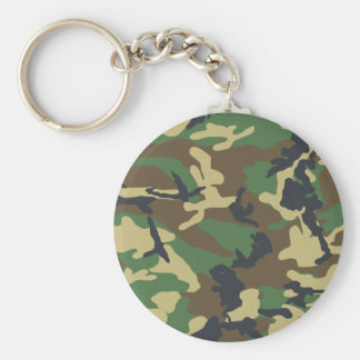 Woodland Camo Key Ring