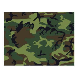 Woodland Camouflage II Postcard