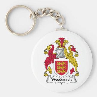 Woodstock Family Crest Key Ring