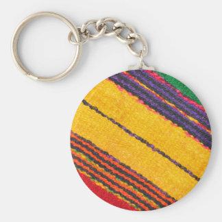 Wool texture basic round button key ring