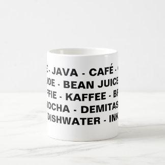 Words for Coffee Mug