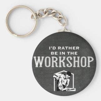 Workshop Man Workshop Woman Keychain