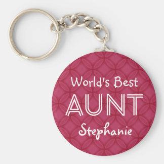 World's Best AUNT Custom Red Gift Item 09 Key Ring