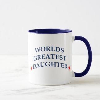 Worlds Greatest Daughter Mug