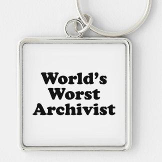 Worlds' Worst Archivist Key Ring