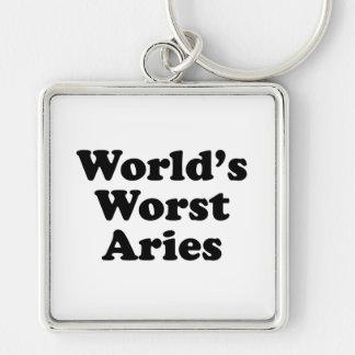 World's Worst Aries Key Ring