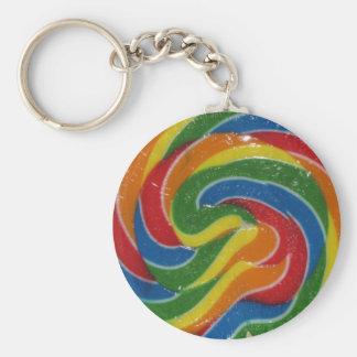WOW. That's a Flippin Huge Lollipop Key Chain