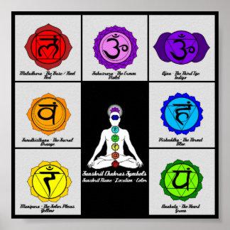 Yoga Reiki Seven Chakra Symbols Chart Art Poster