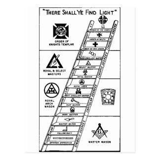 York Rite Ladder Postcard
